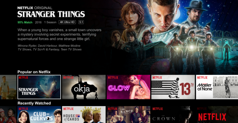 Photo of You can now stream Netflix on your phone, tablet, laptop & TV without paying more